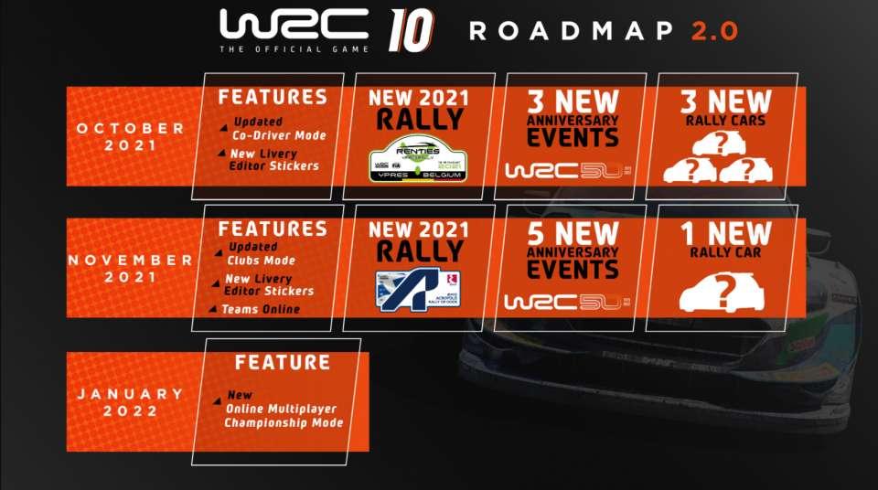 roadmap wrc 10